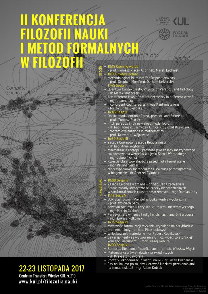 II Konferencja Filozofii Nauki iMetod Formalnych wFilozofii